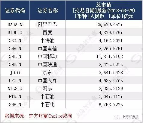 谁能拿到CDR的门票?又有哪些独角兽跨过IPO门槛? 中国金融观察网