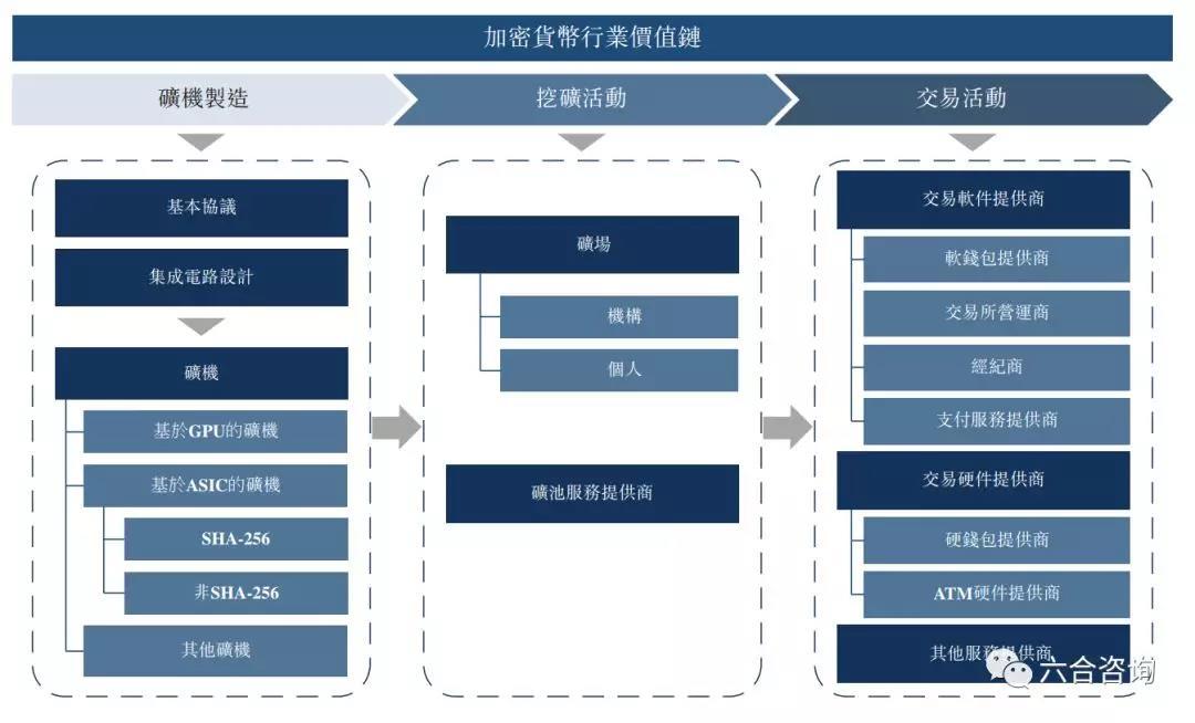 比特大陆(港股拟IPO):全球最大ASIC矿机公司,2017年市场份额近75% 中国金融观察网www.chinaesm.com