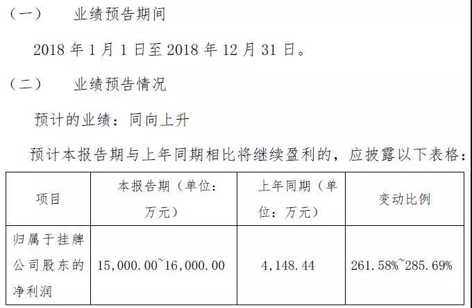"""新三板""""营收王""""钢银电商预计净利过亿,钢铁电商的春天来了? 中国金融观察网www.chinaesm.com"""
