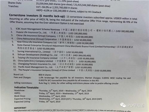 今年以来香港最大IPO,与科创板紧密相关 中国金融观察网www.chinaesm.com