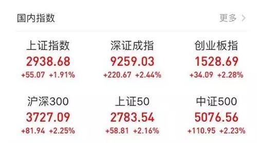 """外资""""追涨杀跌""""把你搞晕?怎么才能跟上节奏 中国金融观察网www.chinaesm.com"""