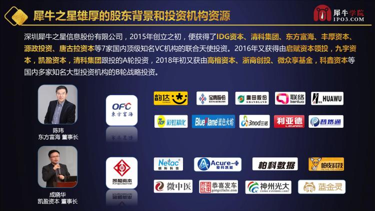 2019中国中小企业股权融资与新商业模式升级转型高峰论坛(深圳站)(1)_04.png
