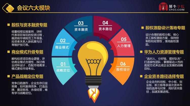 2019中国中小企业股权融资与新商业模式升级转型高峰论坛(深圳站)(1)_01.png