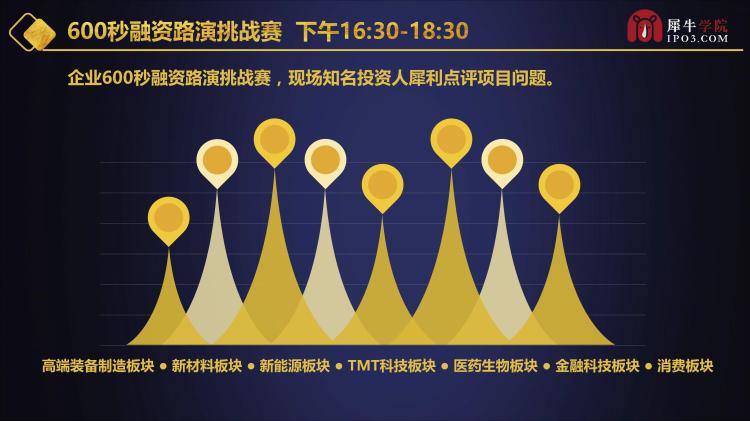 2019中国中小企业股权融资与新商业模式升级转型高峰论坛(深圳站)(1)_37.png