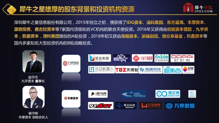 2019中国中小企业股权融资与新商业模式升级转型高峰论坛(深圳站)(1)_06.png