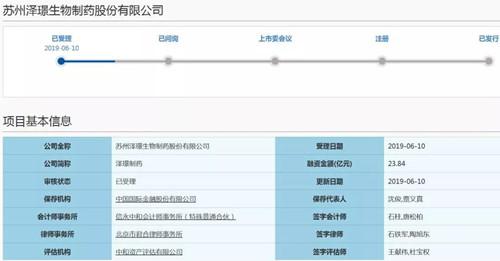 科创板第一家!营收为0、三年亏7亿的企业,拟IPO募资23亿 中国金融观察网www.chinaesm.com