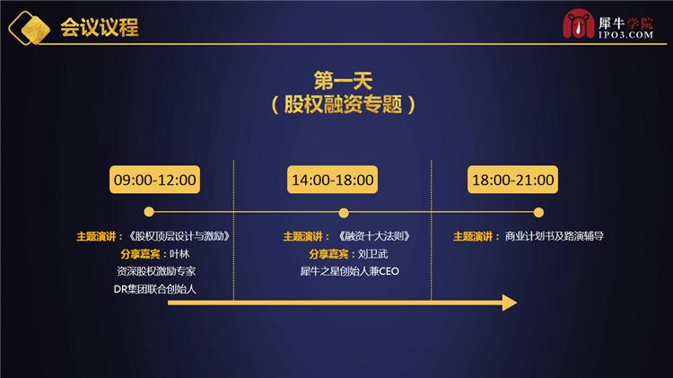 新商业思维与企业资本领袖峰会(3)_09.png