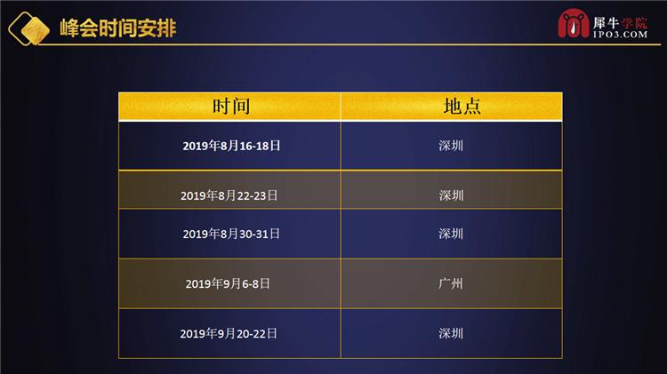 新商业思维与企业资本领袖峰会(3)_40.png
