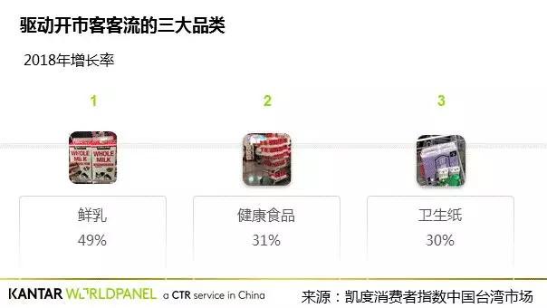 Costco的到来是否会为中国实体零售破局?