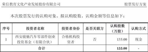 """新三板教育類公司證券化提速!收購兼并、借殼上市、沖刺IPO各顯其能,更有公司瞄準""""科創板教育第一股""""! 中國金融觀察網gdxjdl.cn"""