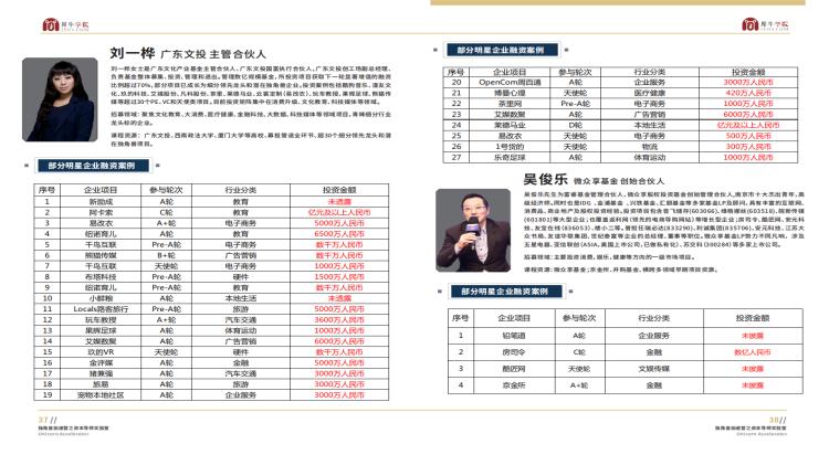 犀牛导师实验室画册_19.png
