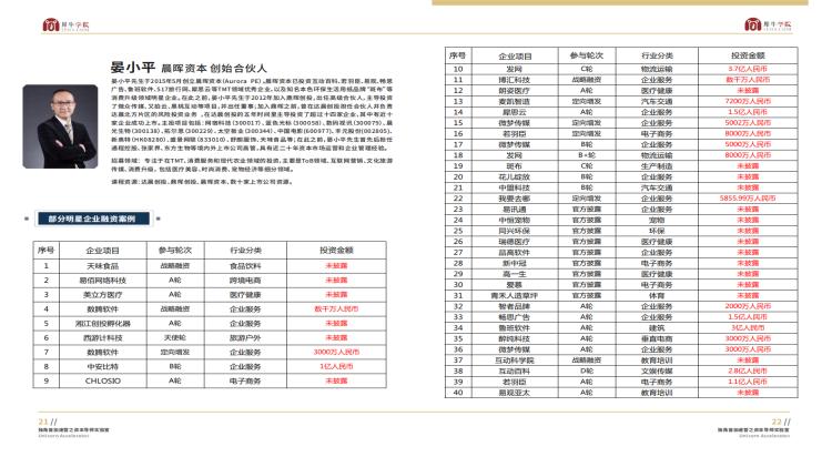 犀牛导师实验室画册_11.png