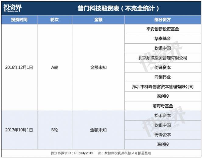 46个IPO,科创板一年: 今天5家公司齐敲钟,本土创投守来大丰收 中国金融观察网www.chinaesm.com
