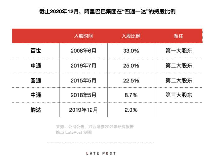 极兔速递融资 18 亿美元,博裕、红杉、高瓴同一轮入股 中国金融观察网www.chinaesm.com